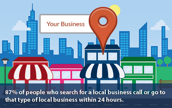 How the Influx in Local Online Searches Impacts Your Business